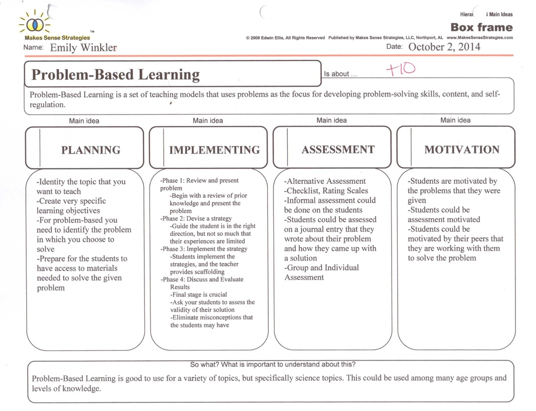 Lesson Plan Template Passionativeco - Project based learning lesson plan template